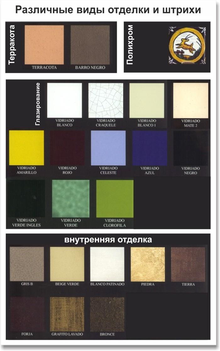 acabados ceramicos ruso